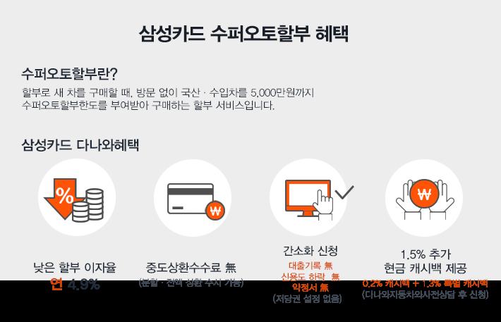 삼성카드 수퍼오토할부 혜택