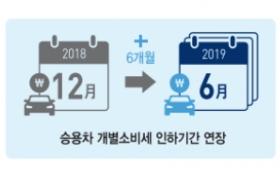 車 개소세 인하, 올해 말에서 내년 6월까지 6개월 연장