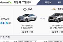 다나와자동차, 국내 대표 디젤 세단 SM5 디젤과 말리부 디젤 비교