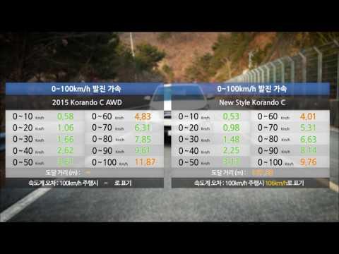 [오토뷰] 코란도 C 가속 성능