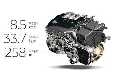 V6 35 엔진이미지