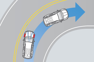 차선 유지보조 시스템 (LKAS)