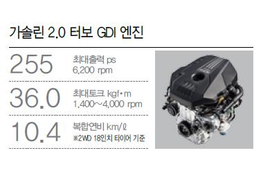 가솔린 2.0 터보이미지
